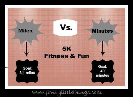 miles v minutes 1